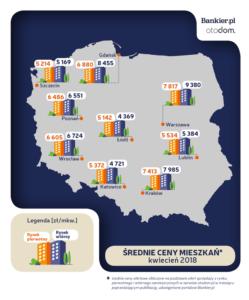 стоимость недвижимости в Польше